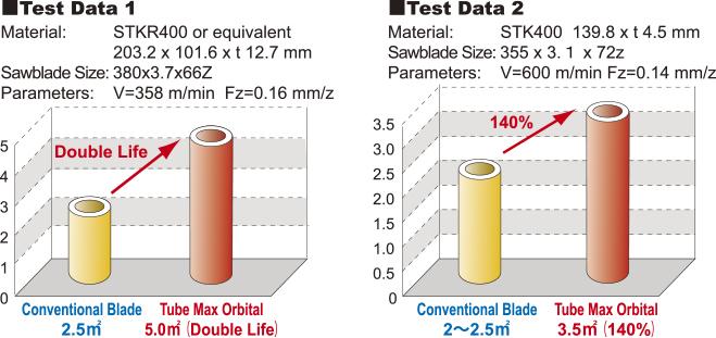 TMorbital test.jpg